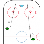 Hybrid Icing to The AHL in the 2012-2013 Season