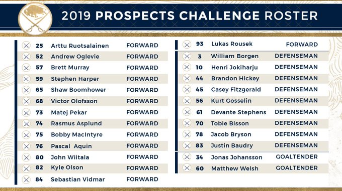 image relating to Sabres Schedule Printable named Sabres Announce 2019 Prospective clients Difficulty Roster Permits Transfer
